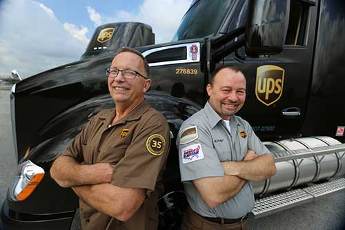 Careers at UPS – Copyrights by UPS